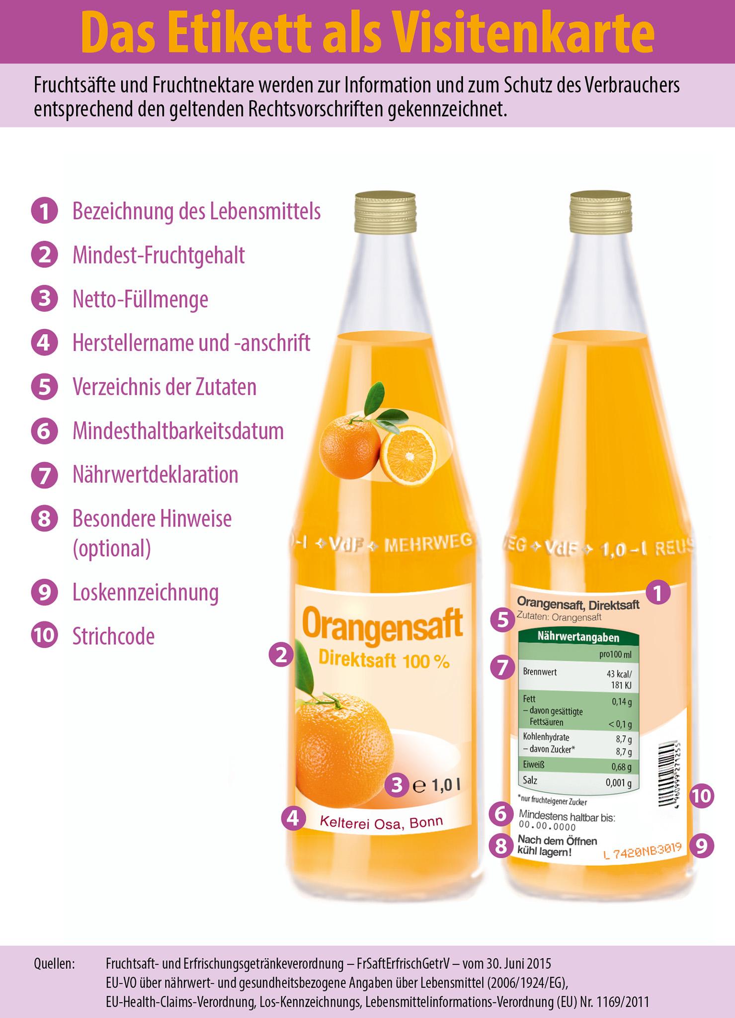 Verband der deutschen Fruchtsaft-Industrie e.V. (VdF) :: Kennzeichnung